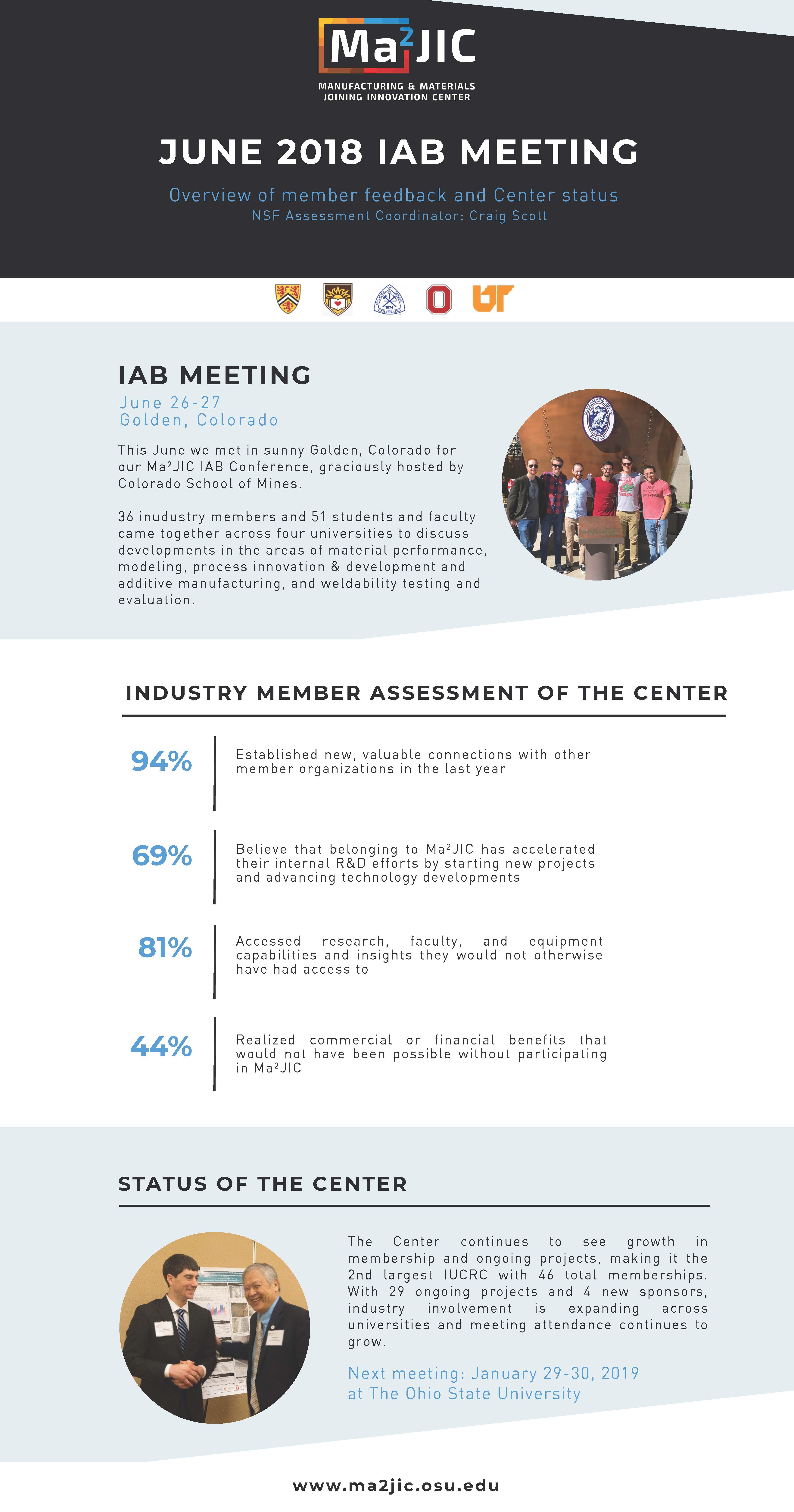 June 2018 Meeting Overview